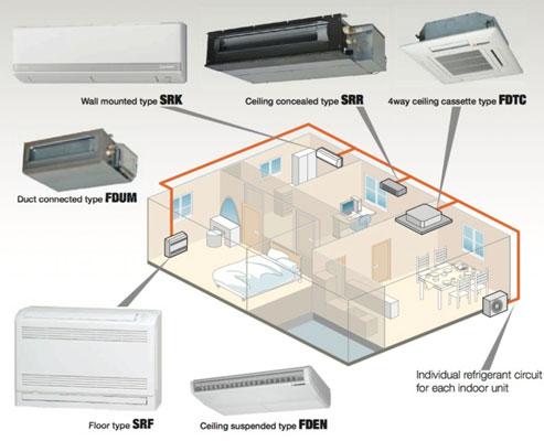 usluge-multi-sistem-sl.2-400px